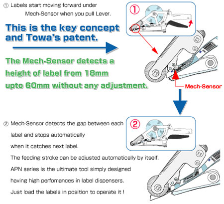 Towa Mech Sensor for Label Application